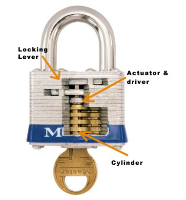 How to open a master lock without a key image.
