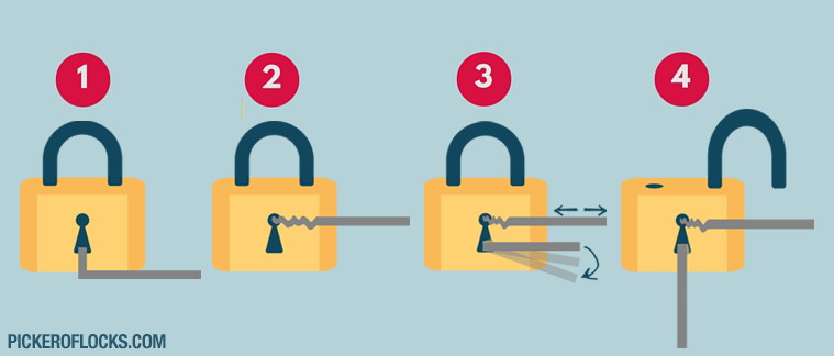how to pick a lock in 4 simple steps
